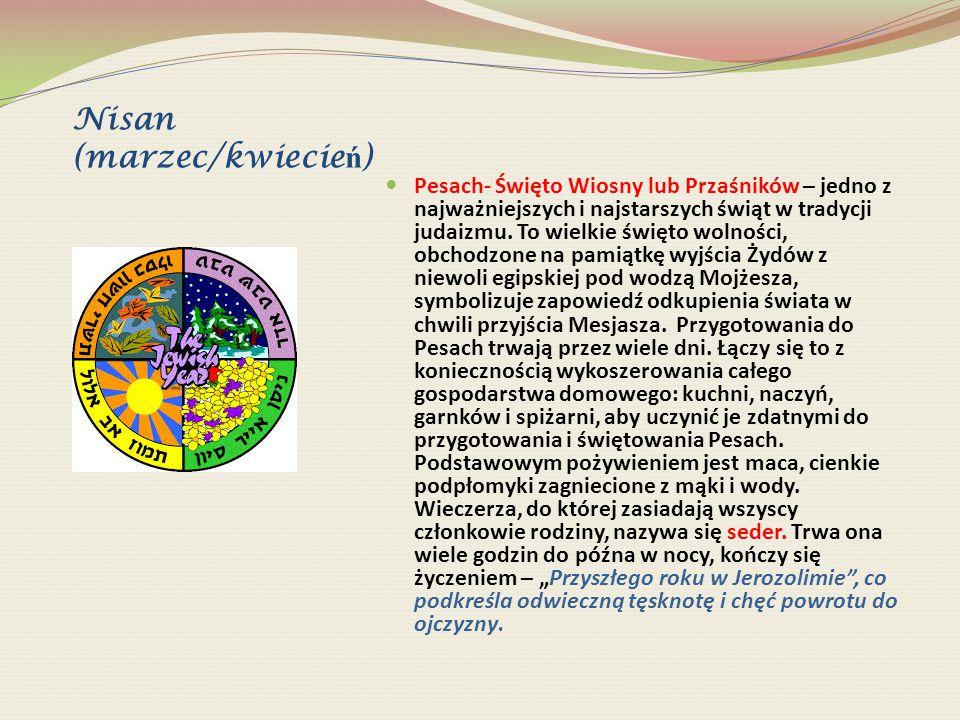 Nisan (marzec/kwiecień)