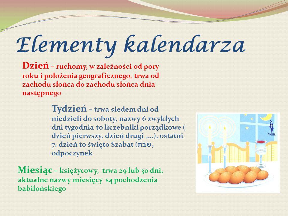 Elementy kalendarza Dzień – ruchomy, w zależności od pory roku i położenia geograficznego, trwa od zachodu słońca do zachodu słońca dnia następnego.