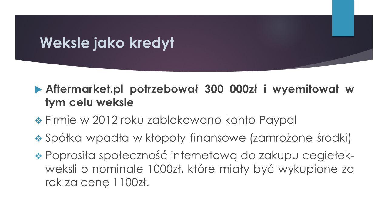 Weksle jako kredyt Aftermarket.pl potrzebował 300 000zł i wyemitował w tym celu weksle. Firmie w 2012 roku zablokowano konto Paypal.