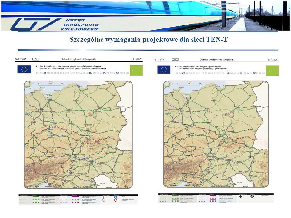 Szczególne wymagania projektowe dla sieci TEN-T