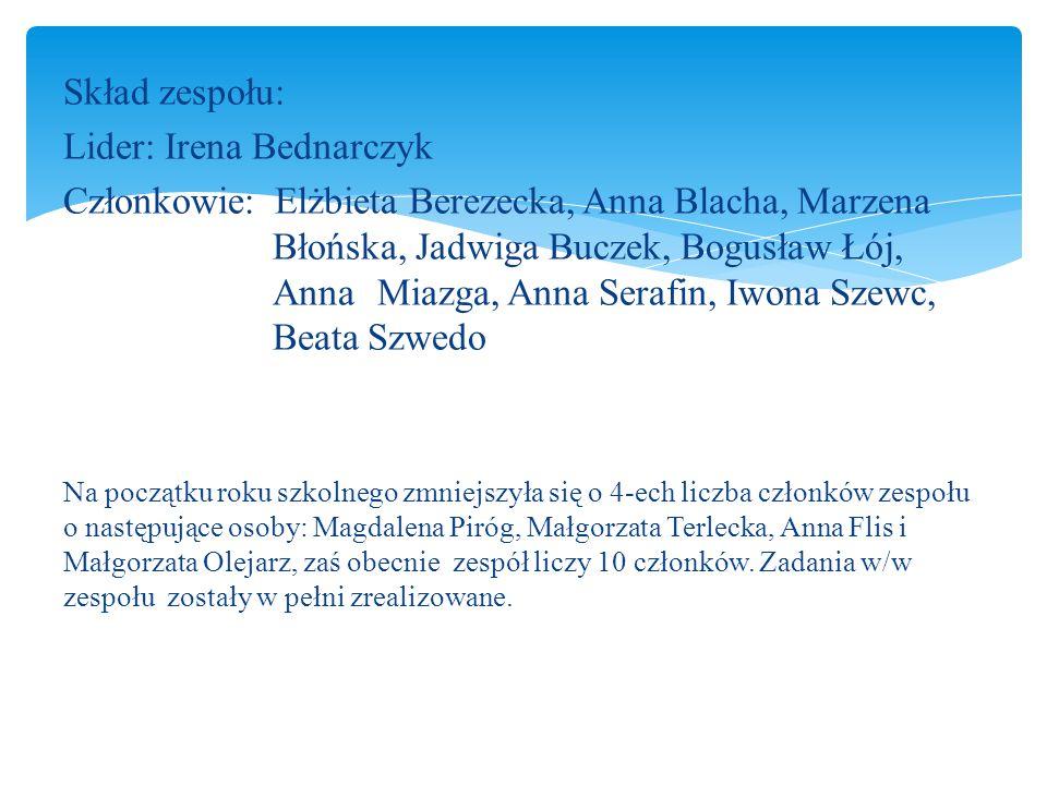 Lider: Irena Bednarczyk
