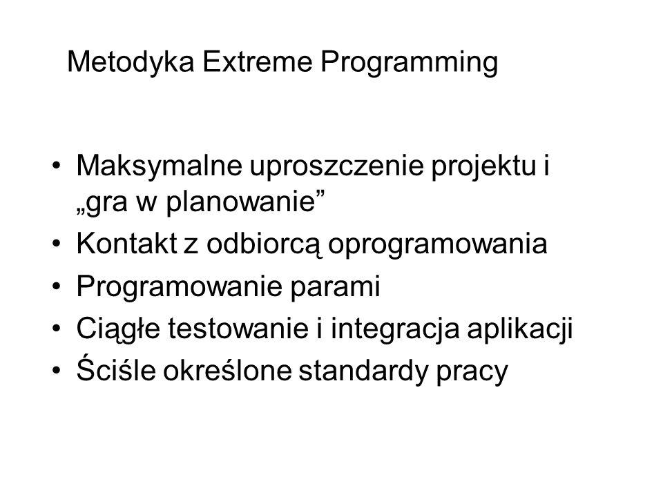Metodyka Extreme Programming