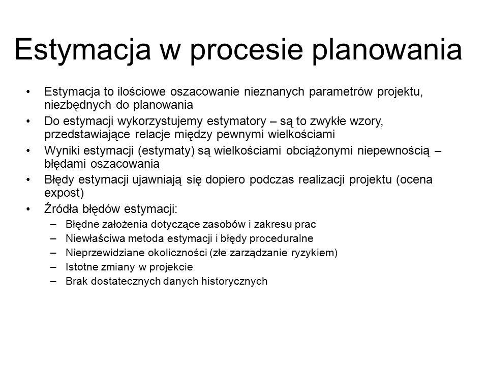 Estymacja w procesie planowania