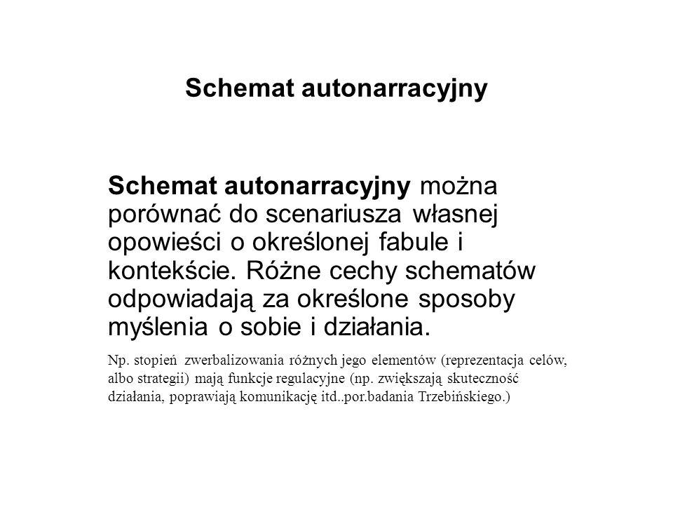 Schemat autonarracyjny