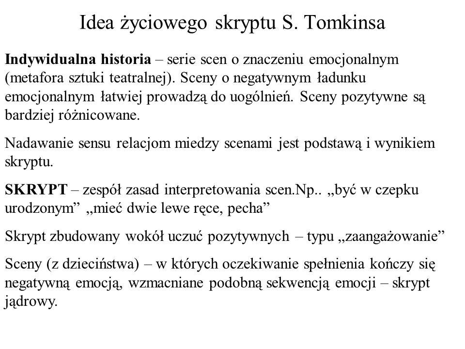 Idea życiowego skryptu S. Tomkinsa