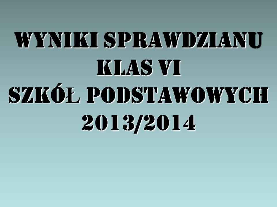 WYNIKI SPRAWDZIANU klas VI SzkóŁ Podstawowych 2013/2014