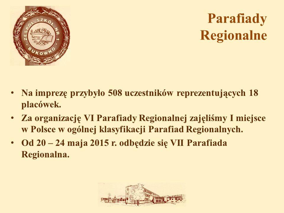 Parafiady Regionalne Na imprezę przybyło 508 uczestników reprezentujących 18 placówek.