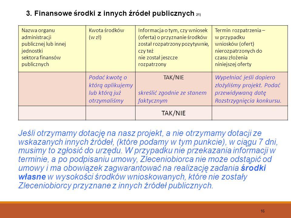 3. Finansowe środki z innych źródeł publicznych 21)
