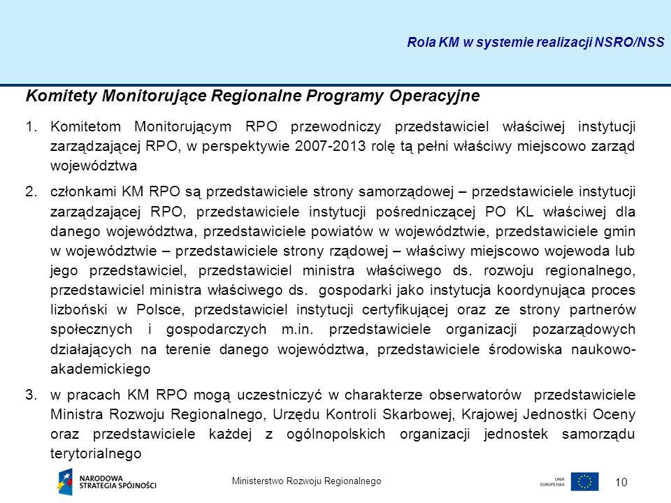 Komitety Monitorujące Regionalne Programy Operacyjne