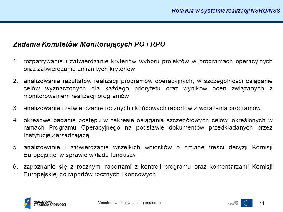 Zadania Komitetów Monitorujących PO i RPO