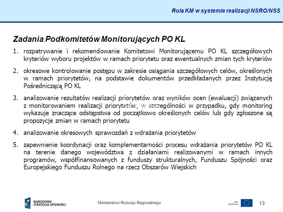 Zadania Podkomitetów Monitorujących PO KL