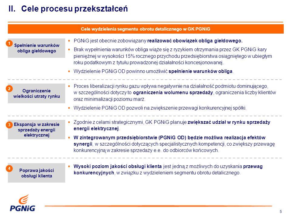 Cele wydzielenia segmentu obrotu detalicznego w GK PGNiG