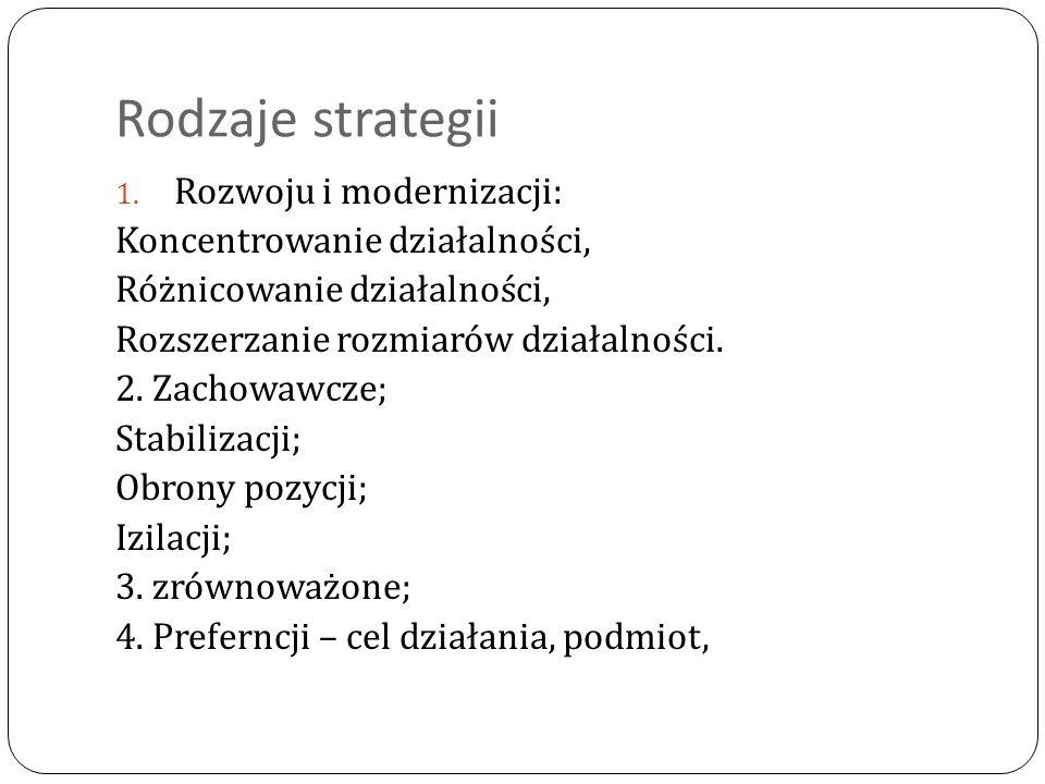 Rodzaje strategii Rozwoju i modernizacji: Koncentrowanie działalności,