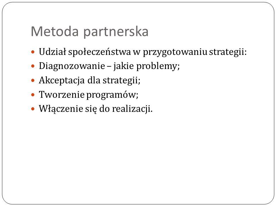 Metoda partnerska Udział społeczeństwa w przygotowaniu strategii: