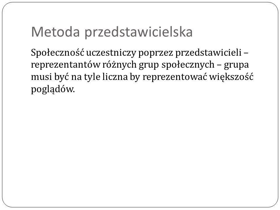 Metoda przedstawicielska