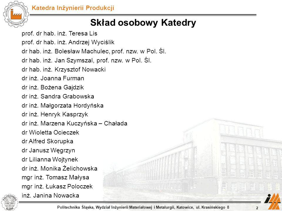 Skład osobowy Katedry