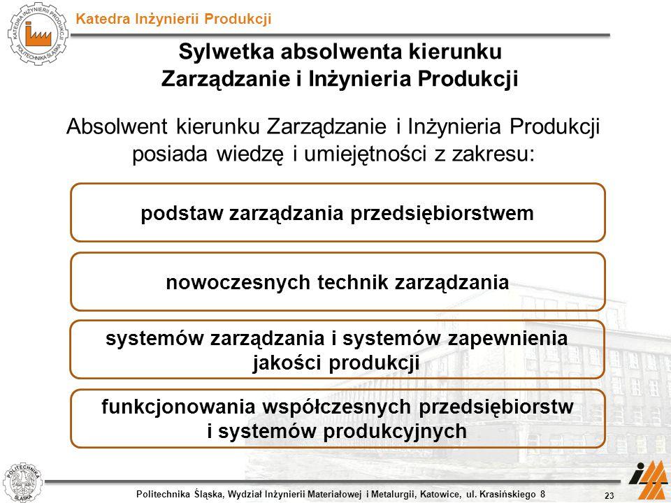 Sylwetka absolwenta kierunku Zarządzanie i Inżynieria Produkcji