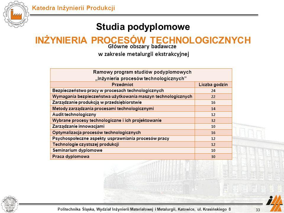 Studia podyplomowe INŻYNIERIA PROCESÓW TECHNOLOGICZNYCH