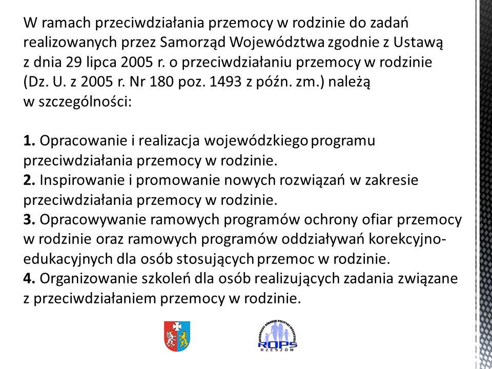 W ramach przeciwdziałania przemocy w rodzinie do zadań realizowanych przez Samorząd Województwa zgodnie z Ustawą z dnia 29 lipca 2005 r.