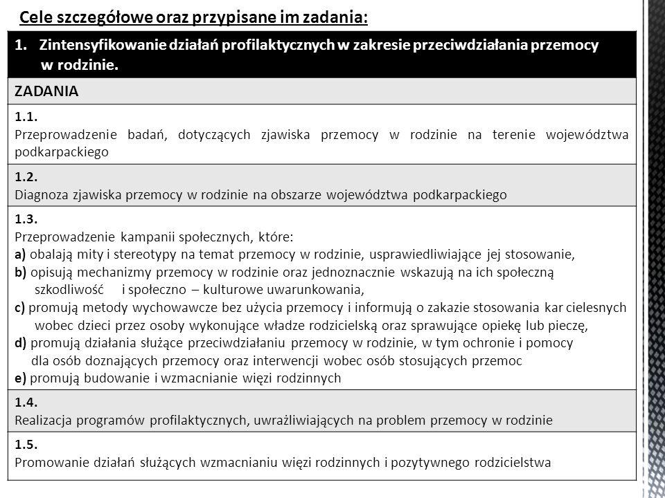 Cele szczegółowe oraz przypisane im zadania: