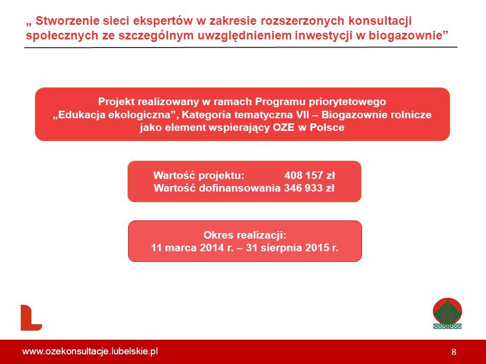 Wartość dofinansowania 346 933 zł