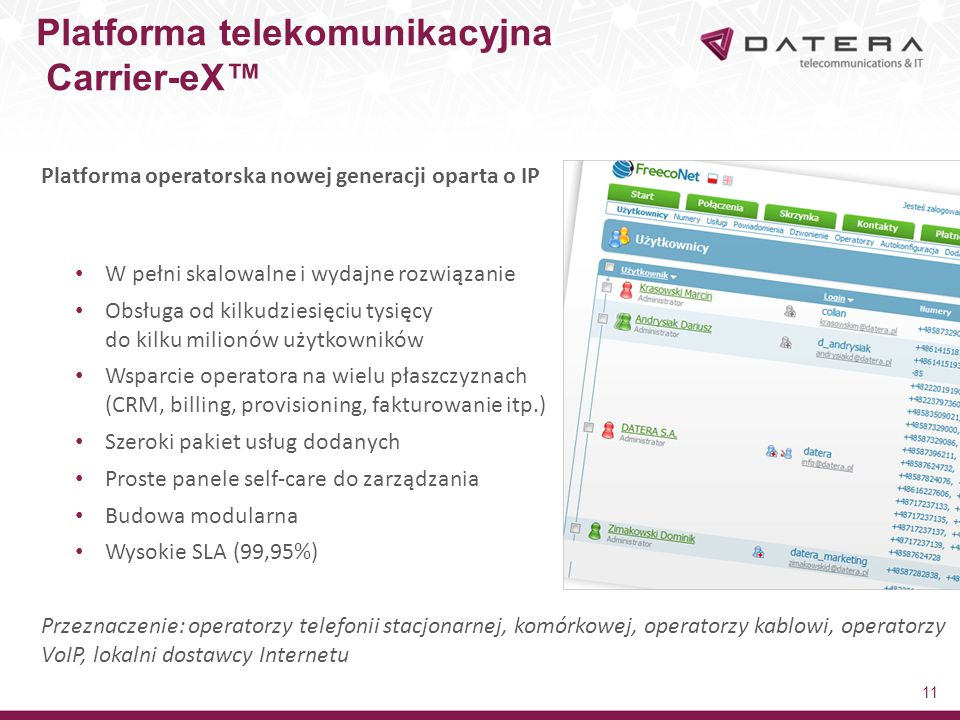 Platforma telekomunikacyjna Carrier-eX™