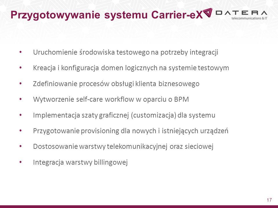 Przygotowywanie systemu Carrier-eX