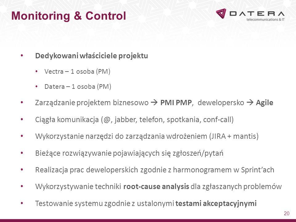 Monitoring & Control Dedykowani właściciele projektu