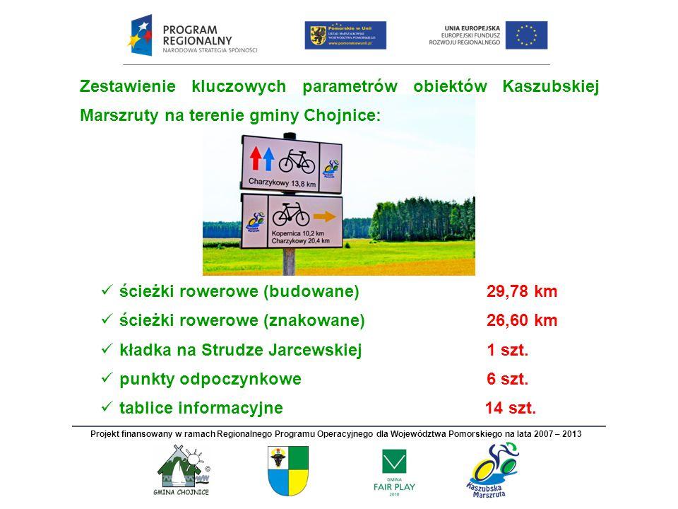 ścieżki rowerowe (budowane) 29,78 km