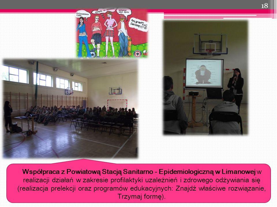 Współpraca z Powiatową Stacją Sanitarno - Epidemiologiczną w Limanowej w realizacji działań w zakresie profilaktyki uzależnień i zdrowego odżywiania się (realizacja prelekcji oraz programów edukacyjnych: Znajdź właściwe rozwiązanie, Trzymaj formę).
