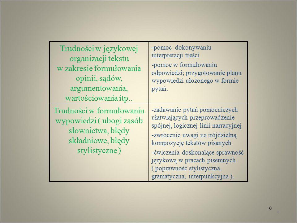 Trudności w językowej organizacji tekstu w zakresie formułowania opinii, sądów, argumentowania, wartościowania itp..