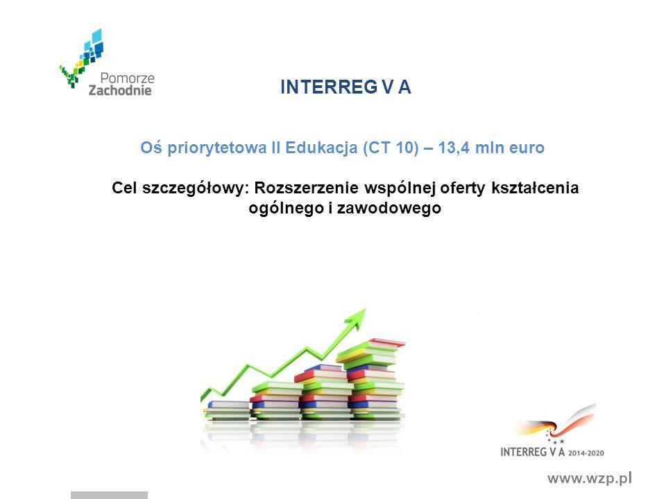 Oś priorytetowa II Edukacja (CT 10) – 13,4 mln euro