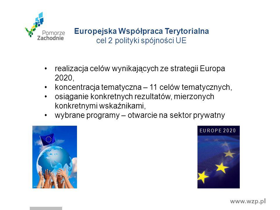 Europejska Współpraca Terytorialna cel 2 polityki spójności UE
