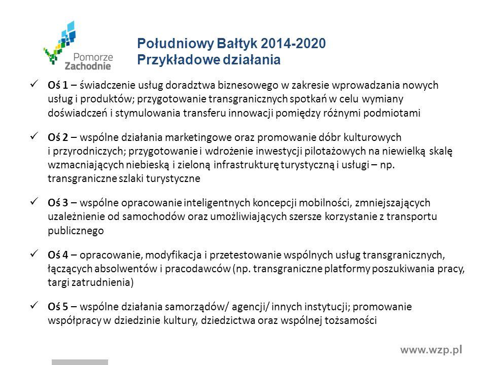 Południowy Bałtyk 2014-2020 Przykładowe działania