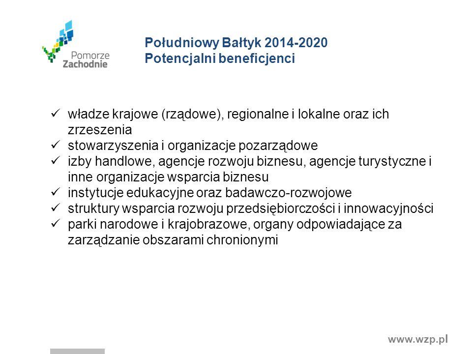 Południowy Bałtyk 2014-2020 Potencjalni beneficjenci