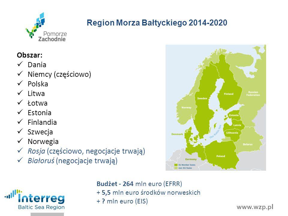 Region Morza Bałtyckiego 2014-2020