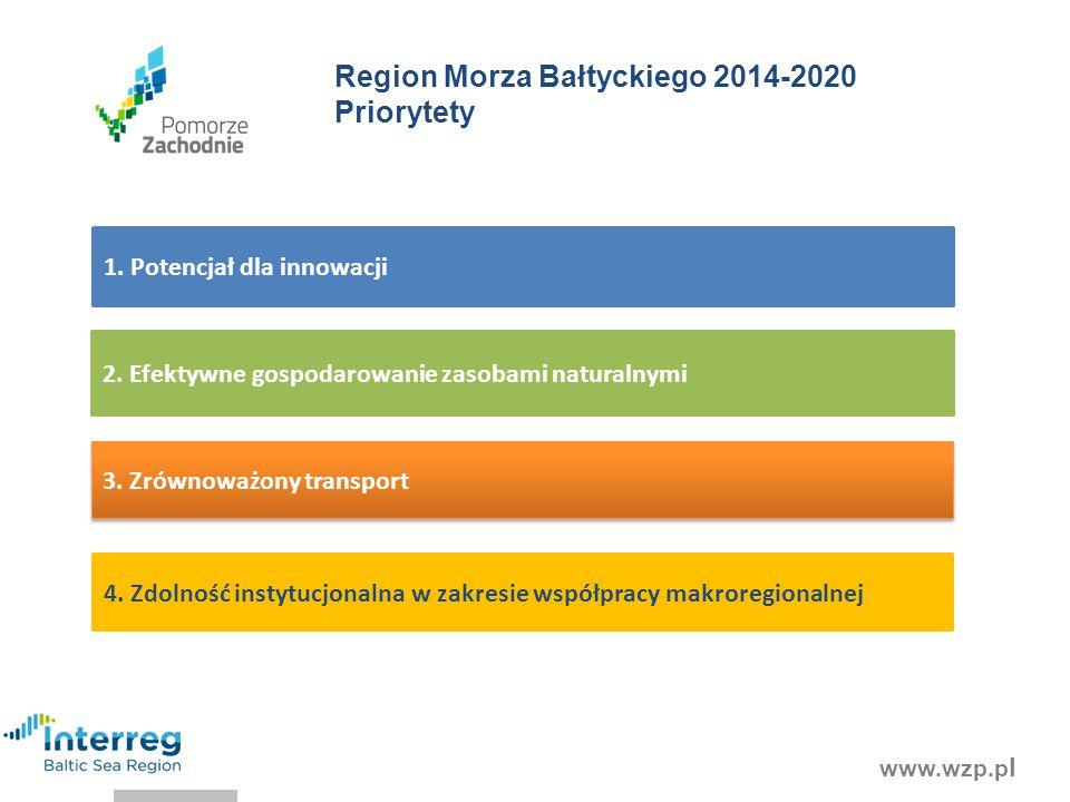 Region Morza Bałtyckiego 2014-2020 Priorytety
