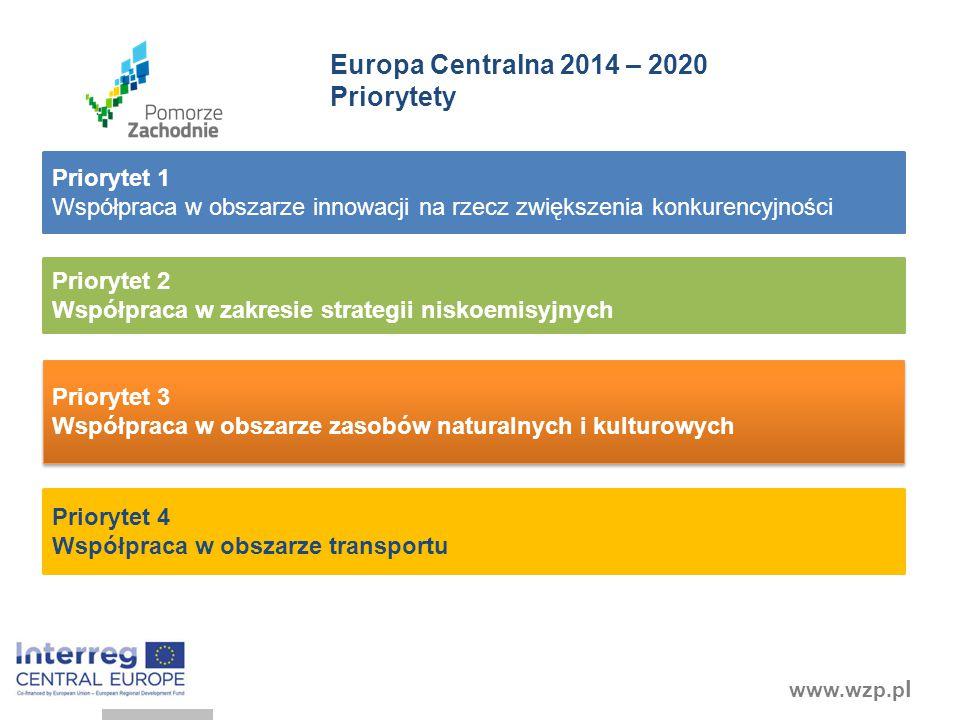 Europa Centralna 2014 – 2020 Priorytety