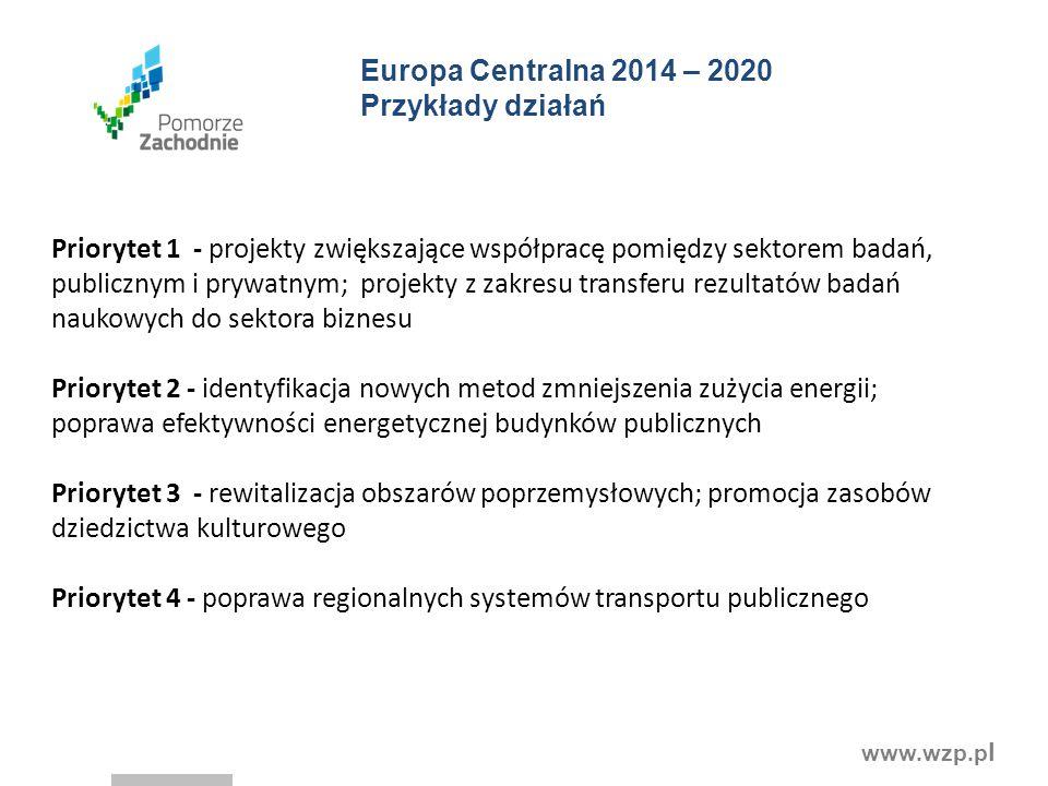 Europa Centralna 2014 – 2020 Przykłady działań