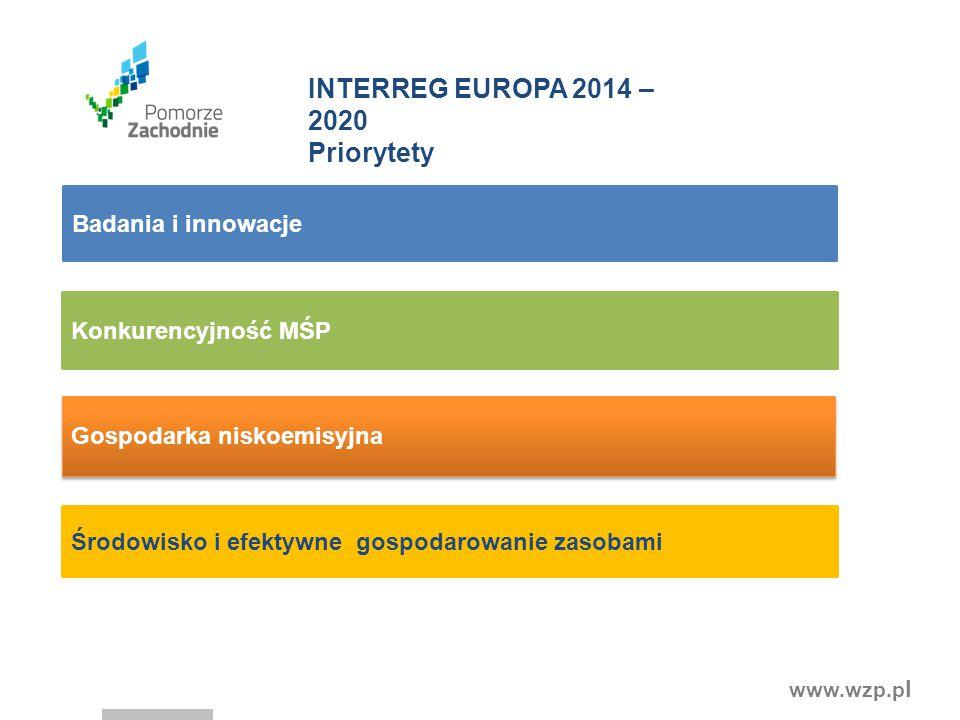 INTERREG EUROPA 2014 – 2020 Priorytety Badania i innowacje