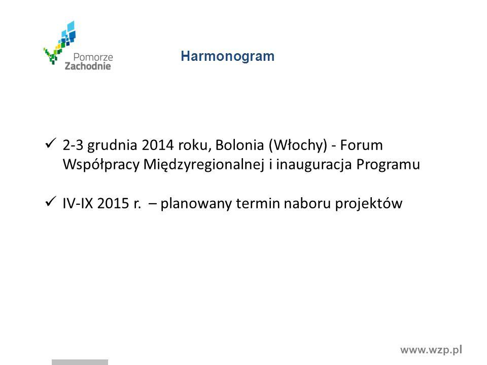 IV-IX 2015 r. – planowany termin naboru projektów