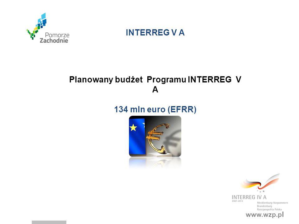 Planowany budżet Programu INTERREG V A