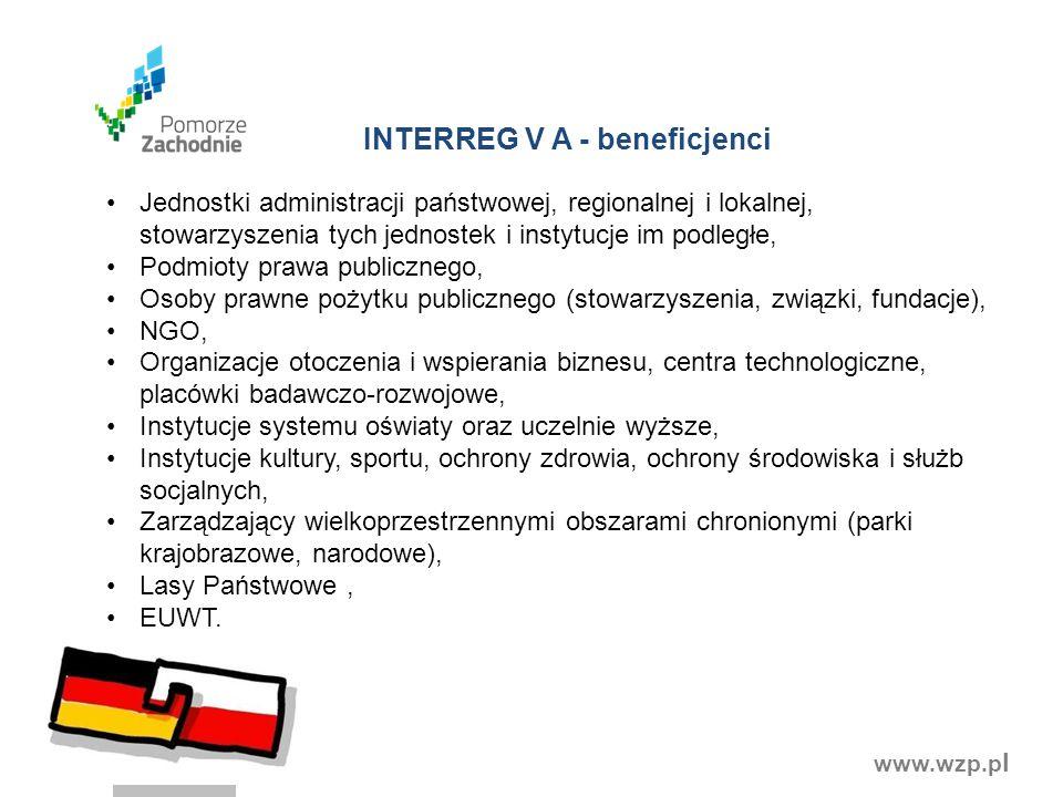 INTERREG V A - beneficjenci