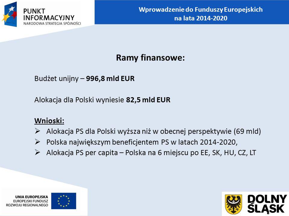 Wprowadzenie do Funduszy Europejskich