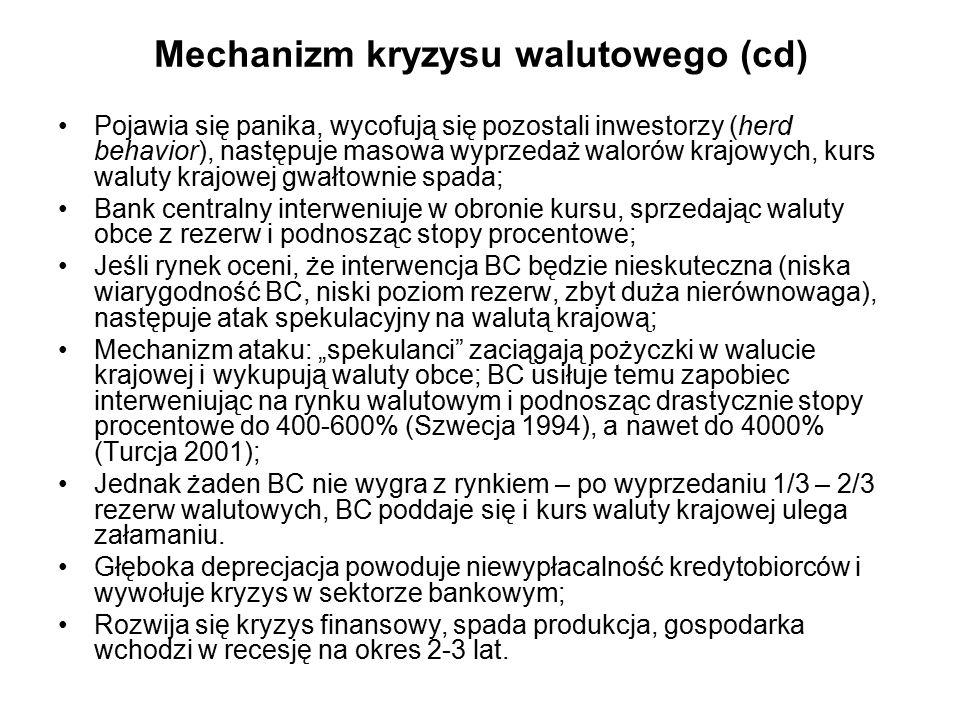 Mechanizm kryzysu walutowego (cd)
