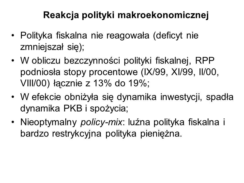 Reakcja polityki makroekonomicznej
