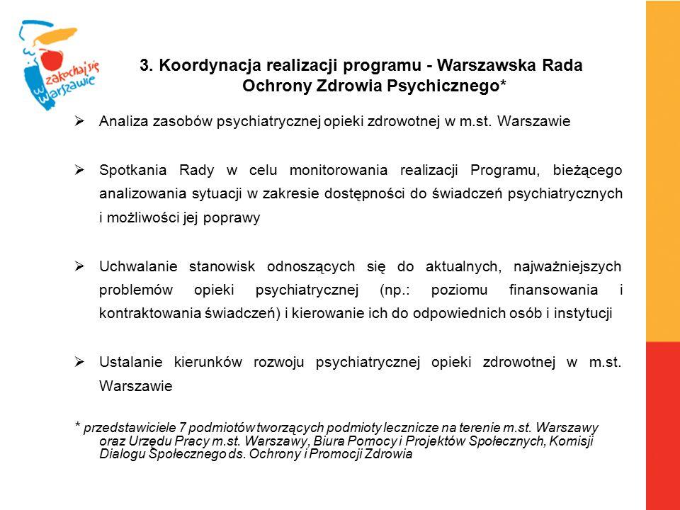3. Koordynacja realizacji programu - Warszawska Rada Ochrony Zdrowia Psychicznego*