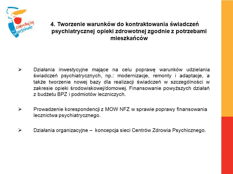4. Tworzenie warunków do kontraktowania świadczeń psychiatrycznej opieki zdrowotnej zgodnie z potrzebami mieszkańców