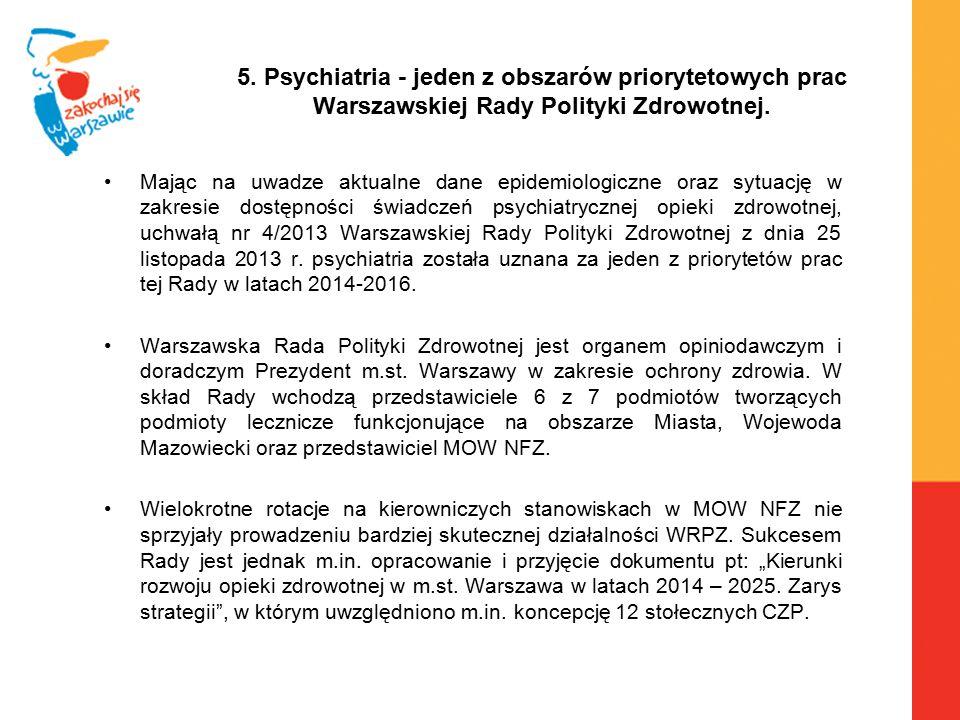 5. Psychiatria - jeden z obszarów priorytetowych prac Warszawskiej Rady Polityki Zdrowotnej.
