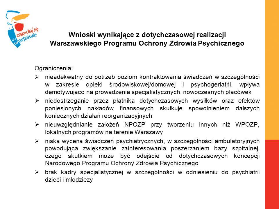 Wnioski wynikające z dotychczasowej realizacji Warszawskiego Programu Ochrony Zdrowia Psychicznego